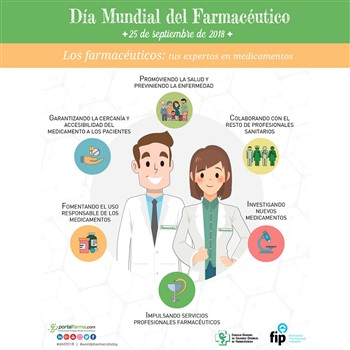Video Día Mundial del Farmacéutico 2018